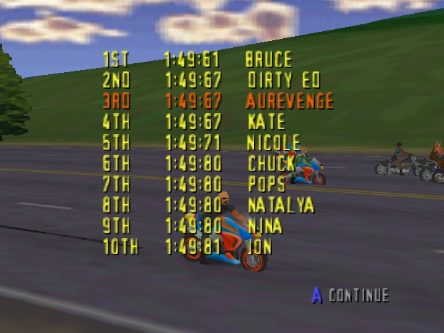 Cкриншот Road Rash 64 (Nintendo 64)